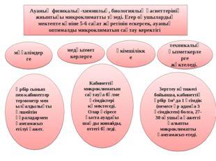 Ауаның физикалық-химиялық, биологиялық қасиеттерінің жиынтығы микроклиматты т
