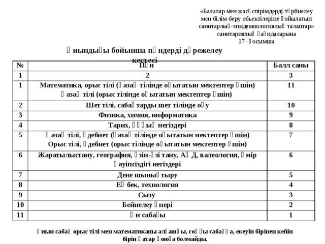 Қиын сабақ орыс тілі мен математиканы алғашқы, соңғы сабаққа, екеуін бірінен...