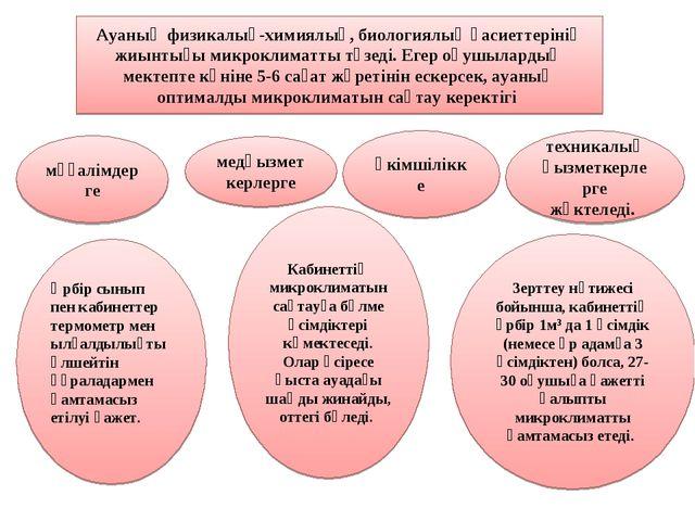 Ауаның физикалық-химиялық, биологиялық қасиеттерінің жиынтығы микроклиматты т...