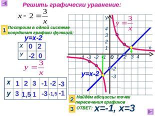 Найдём абсциссы точек пересечения графиков х=-1, х=3 х у 1 2 3 4 0 -3 1 2 4