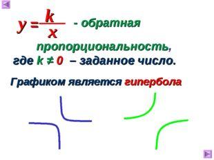 - обратная Графиком является гипербола пропорциональность, где k ≠ 0 – задан