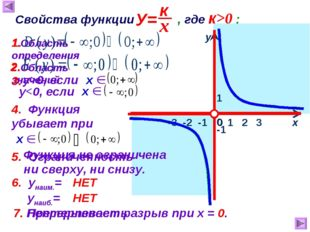 1 х у 0 Свойства функции , где к>0 : 1.Область определения -1 2.Область значе
