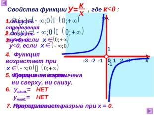 1 х у 0 Свойства функции , где к0, если 4. Функция возрастает при 5. Ограниче
