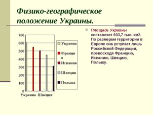 Физико-географическое положение Украины. Площадь Украины составляет 603,7 ты