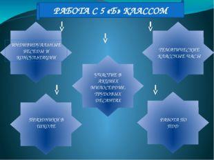 РАБОТА С 5 «Б» КЛАССОМ РАБОТА ПО ПДД ИНДИВИДУАЛЬНЫЕ БЕСЕДЫ И КОНСУЛЬТАЦИИ УЧА