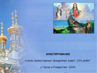 АНКЕТИРОВАНИЕ о всех православных праздниках знают- 10% ребят о Пасхе и Рожд