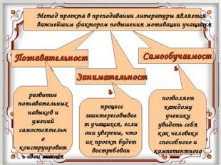 Познавательность Занимательность Самообучаемость развитие познавательных навы