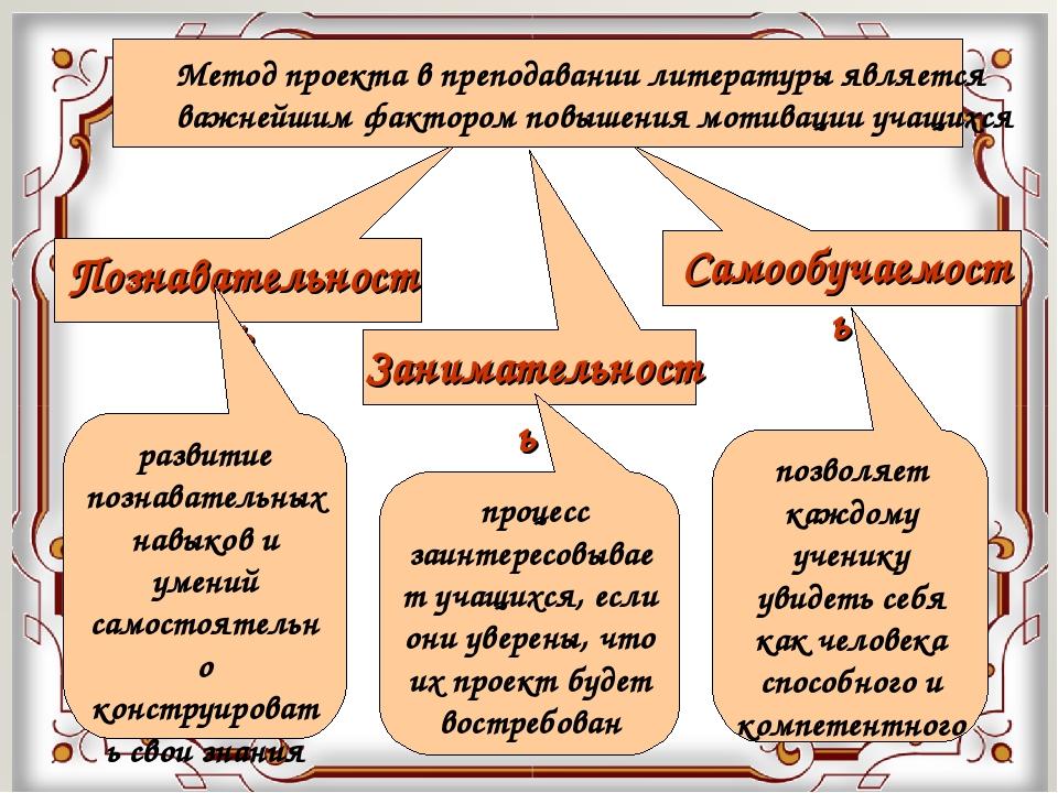 Познавательность Занимательность Самообучаемость развитие познавательных навы...