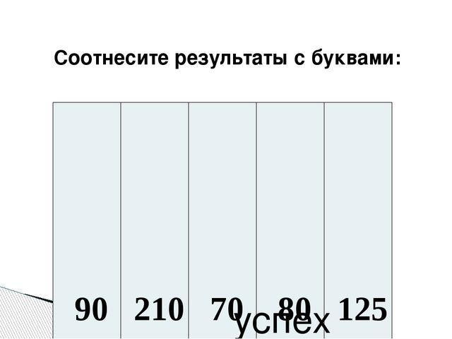 Соотнесите результаты с буквами: успех 90 210 70 80 125 п х у с е