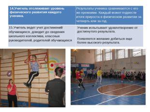 14.Учитель отслеживает уровень физического развития каждого ученика. Результа