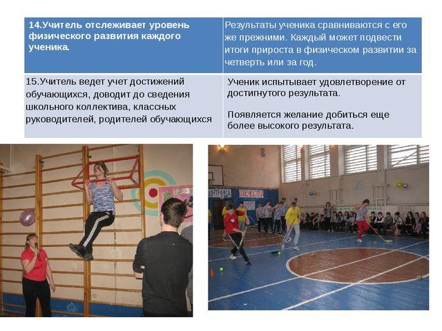 14.Учитель отслеживает уровень физического развития каждого ученика. Результа...