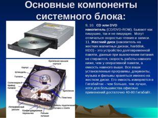 Основные компоненты системного блока: 9, 10.CD или DVD накопитель(CD/DVD-R