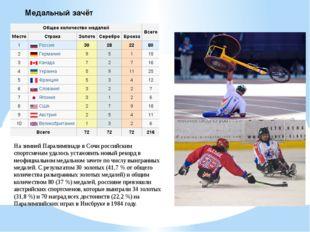 Медальный зачёт На зимней Паралимпиаде в Сочи российским спортсменам удалось
