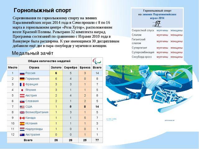 Горнолыжный спорт Соревнования по горнолыжному спорту на зимних Паралимпийски...