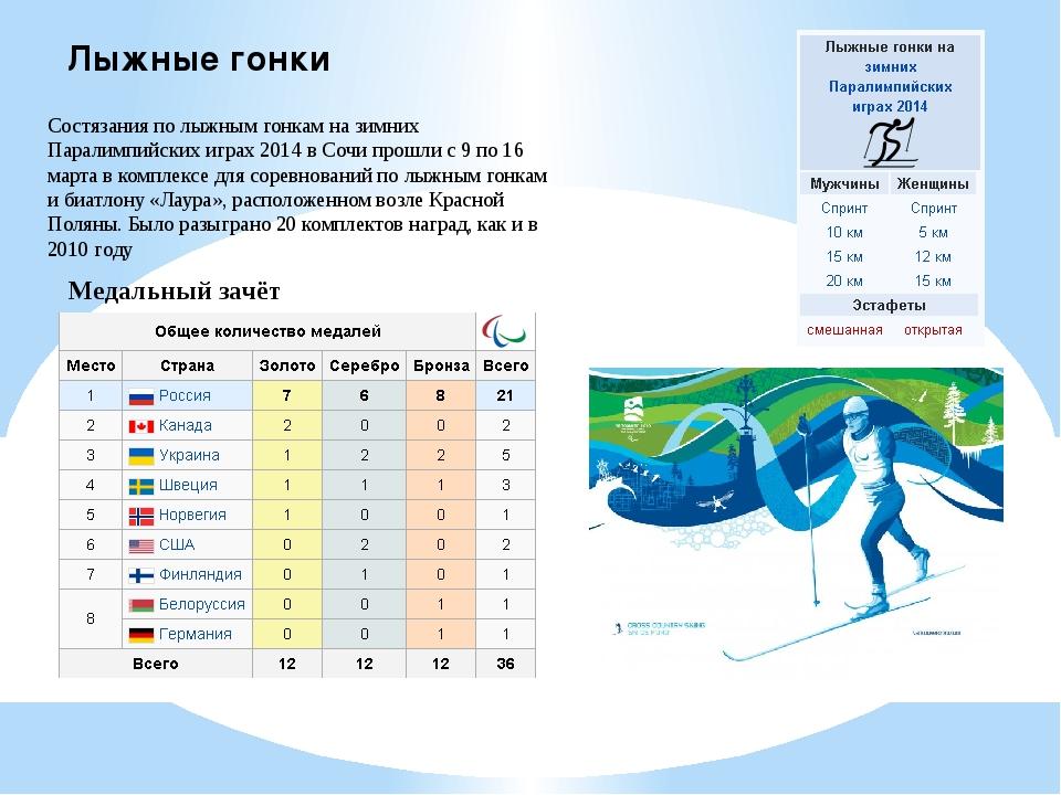 Лыжные гонки Состязания по лыжным гонкам на зимних Паралимпийских играх 2014...