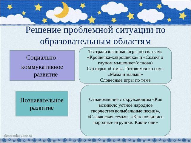 Решение проблемной ситуации по образовательным областям Социально- коммукатив...