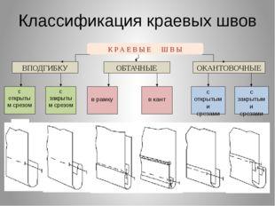 Классификация краевых швов К Р А Е В Ы Е Ш В Ы ВПОДГИБКУ ОБТАЧНЫЕ ОКАНТОВОЧНЫ