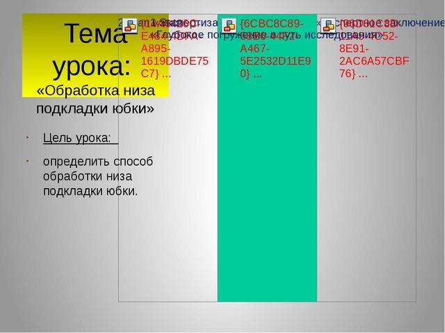 Тема урока: «Обработка низа подкладки юбки» Цель урока: определить способ обр...