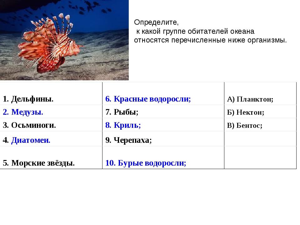 Определите, к какой группе обитателей океана относятся перечисленные ниже орг...