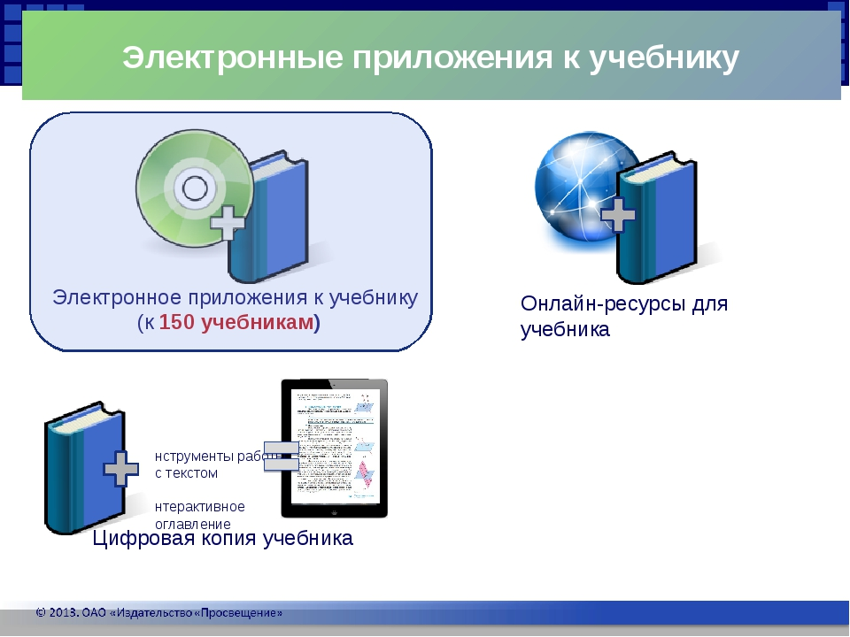 Электронные приложения к учебнику Электронное приложения к учебнику (к 150 у...
