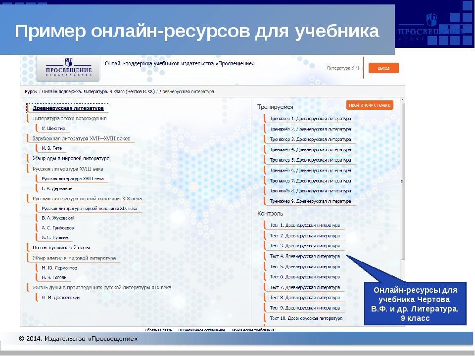 Пример онлайн-ресурсов для учебника Онлайн-ресурсы для учебника Чертова В.Ф....