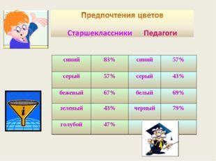 синий83%синий 57% серый57%серый 43% бежевый67%белый69% зеленый43%ч
