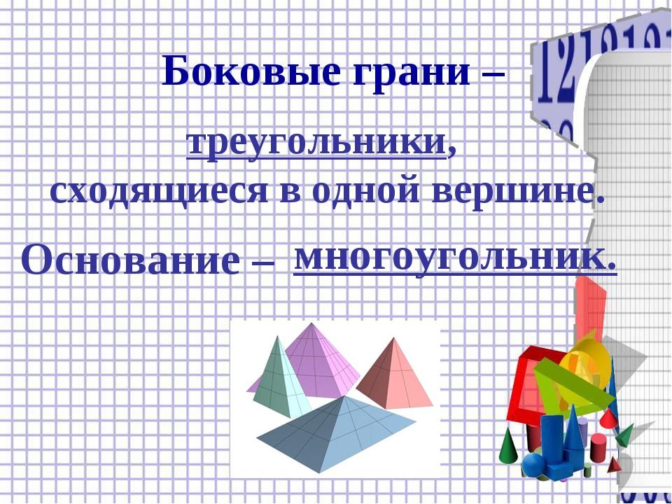 Боковые грани – Основание – треугольники, сходящиеся в одной вершине. многоуг...