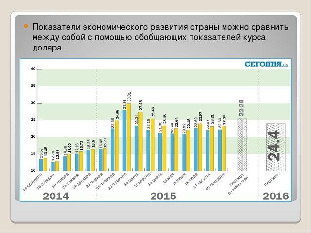 Показатели экономического развития страны можно сравнить между собой с помощь...