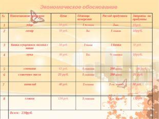 Экономическое обоснование №Наименование продуктаЦенаЕдиница измеренияРасх
