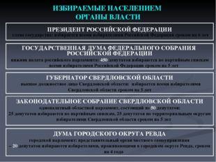ИЗБИРАЕМЫЕ НАСЕЛЕНИЕМ ОРГАНЫ ВЛАСТИ ПРЕЗИДЕНТ РОССИЙСКОЙ ФЕДЕРАЦИИ глава госу
