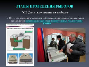 ЭТАПЫ ПРОВЕДЕНИЯ ВЫБОРОВ VII. День голосования на выборах С 2011 года для под