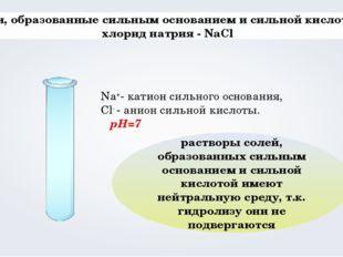Соли, образованные сильным основанием и сильной кислотой хлорид натрия - NaC