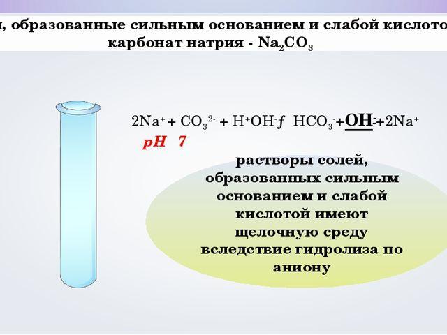 Соли, образованные сильным основанием и слабой кислотой карбонат натрия - Na...