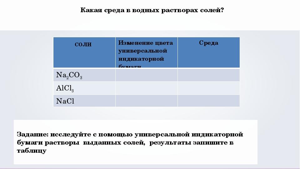 Какая среда в водных растворах солей? Задание: исследуйте с помощью универсал...
