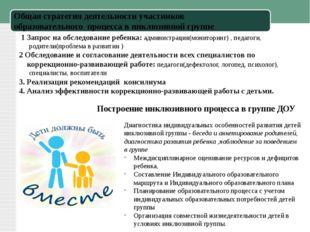 1 Запрос на обследование ребенка: администрация(мониторинг) , педагоги, роди