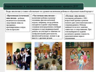 Виды инклюзии в воспитательно-образовательном процессе ДОУ Виды инклюзии усл