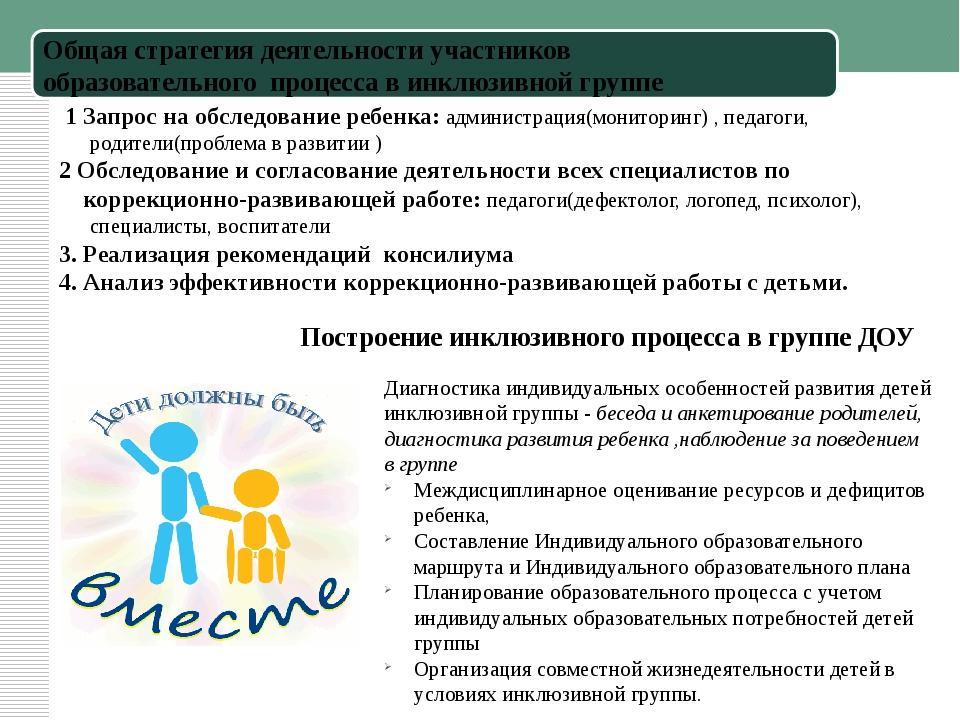 1 Запрос на обследование ребенка: администрация(мониторинг) , педагоги, роди...