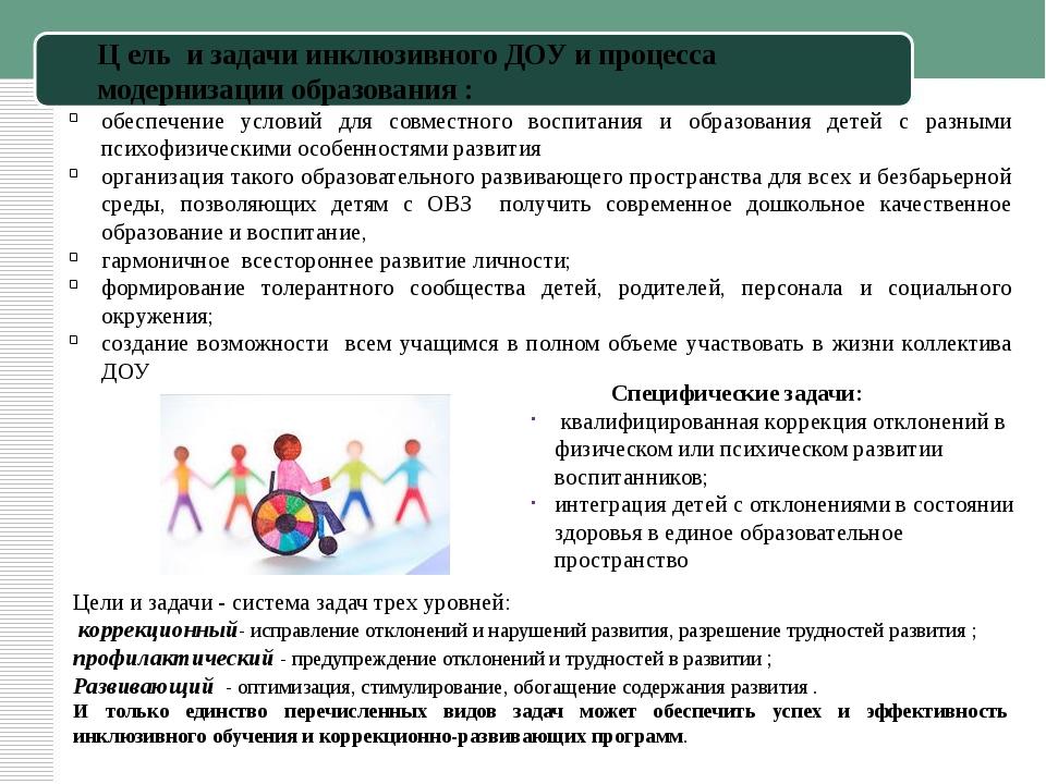 Ц ель и задачи инклюзивного ДОУ и процесса модернизации образования : Специфи...