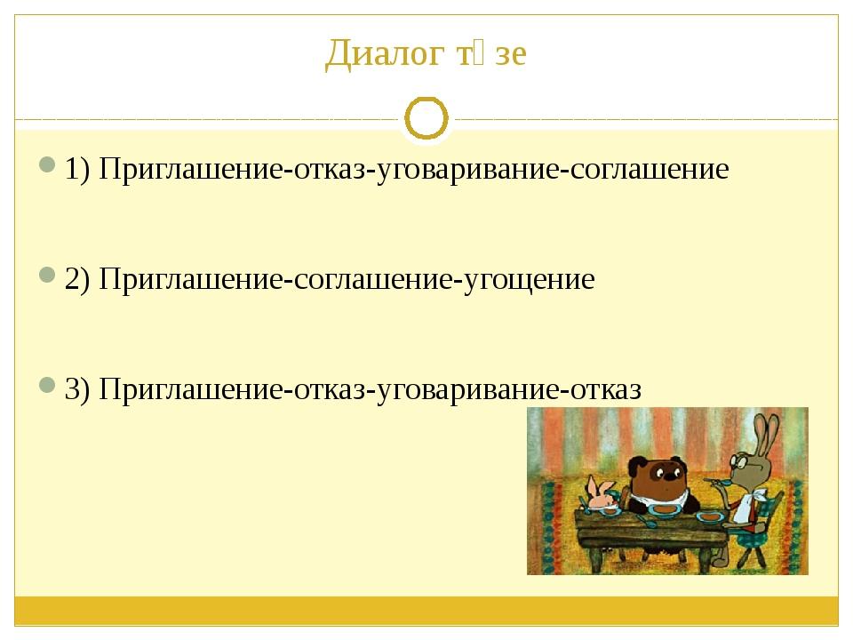 Диалог төзе 1) Приглашение-отказ-уговаривание-соглашение 2) Приглашение-согла...