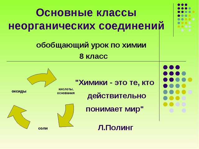 Основные классы неорганических соединений Обобщающий урок  Основные классы неорганических соединений обобщающий урок по химии 8 класс