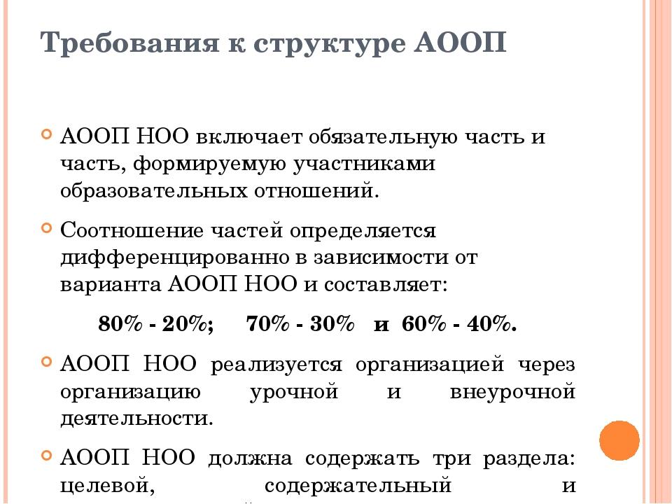 Требования к структуре АООП АООП НОО включает обязательную часть и часть, фор...
