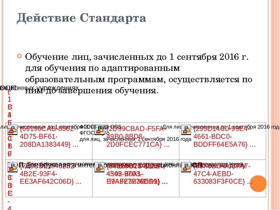 Действие Стандарта Обучение лиц, зачисленных до 1 сентября 2016 г. для обучен...