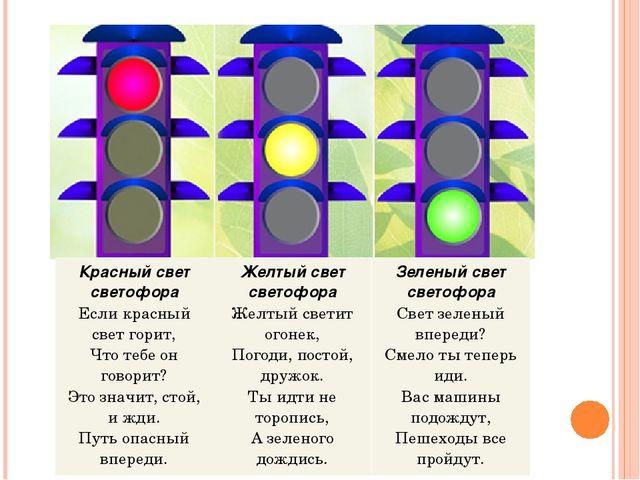 Красный свет светофора Если красный свет горит, Что тебе он говорит? Это знач...
