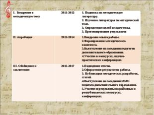 I. Внедрение в методическую тему2011-20121. Подписка на методич