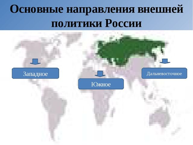 Основные направления внешней политики России Западное Южное Дальневосточное