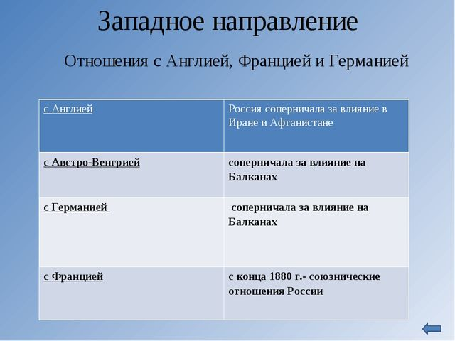 Москва Владивосток Российско-китайские отношения в начале XX 1891 г – принят...