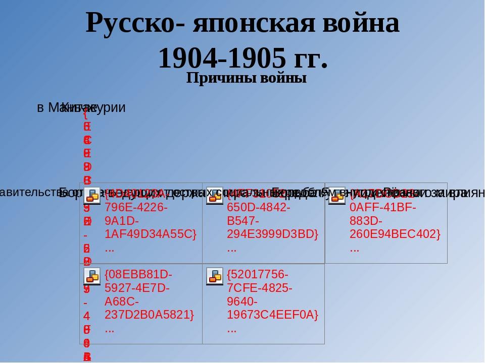 Флагманский броненосец «Петропавловск» Февраль – март 1904 г Вице-адмирал С....