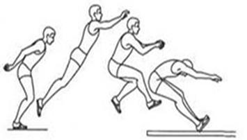 для обесточивания план-конспект упражнение 51 тройной прыжок с места узнать тарифный план