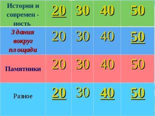История и современ - ность 20304050 Здания вокруг площади20304050 Пам