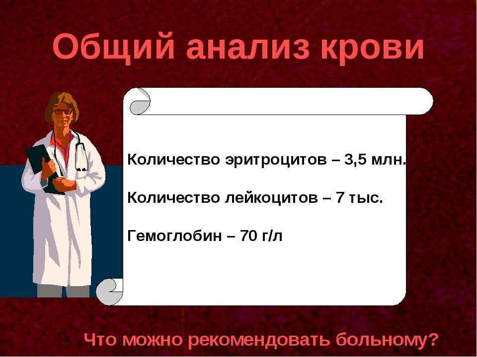 Общий анализ крови Что можно рекомендовать больному? Количество эритроцитов –...